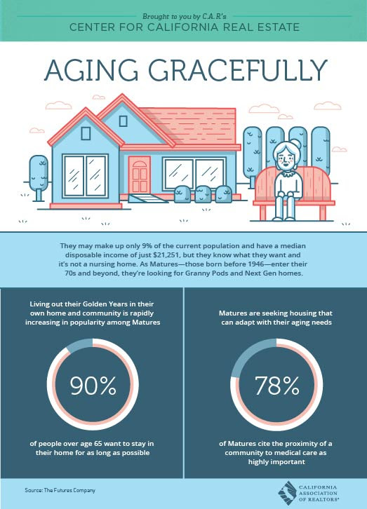 Aging Gracefully Graphic